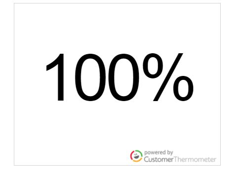 RJS Waste Management's 100% Customer Thermometer Score